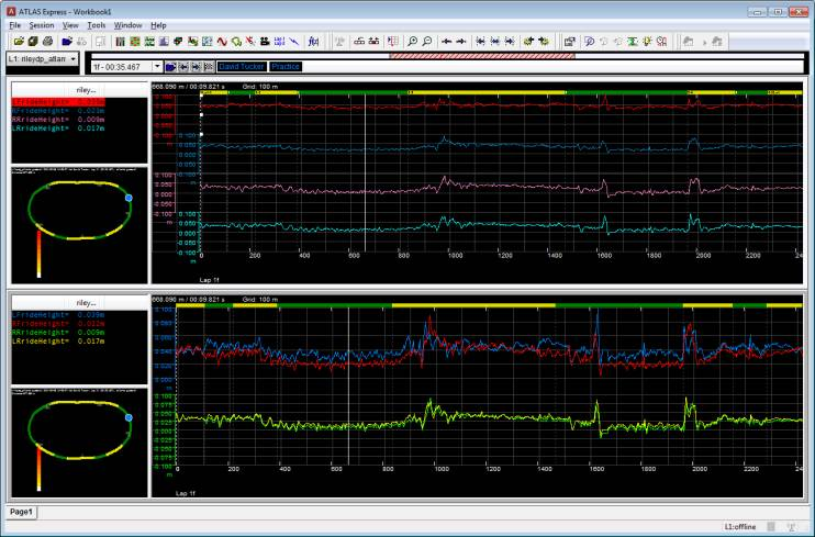 Sim Racing Data Analysis